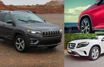 Best Summer Tyres for Your SUV